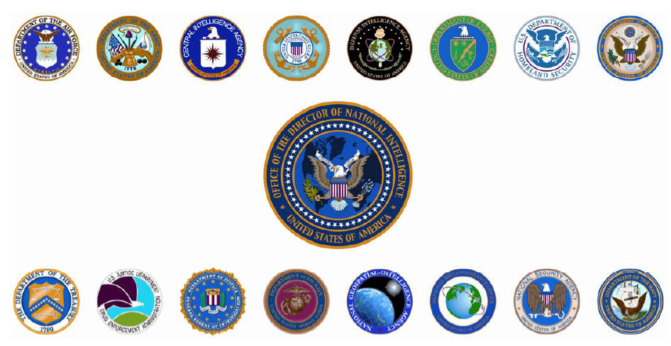 Photo of Top Ten Best Intelligence Agencies in the world