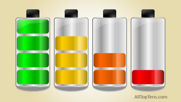 Photo of 10 Tips to improve battery life of your Android Smartphone